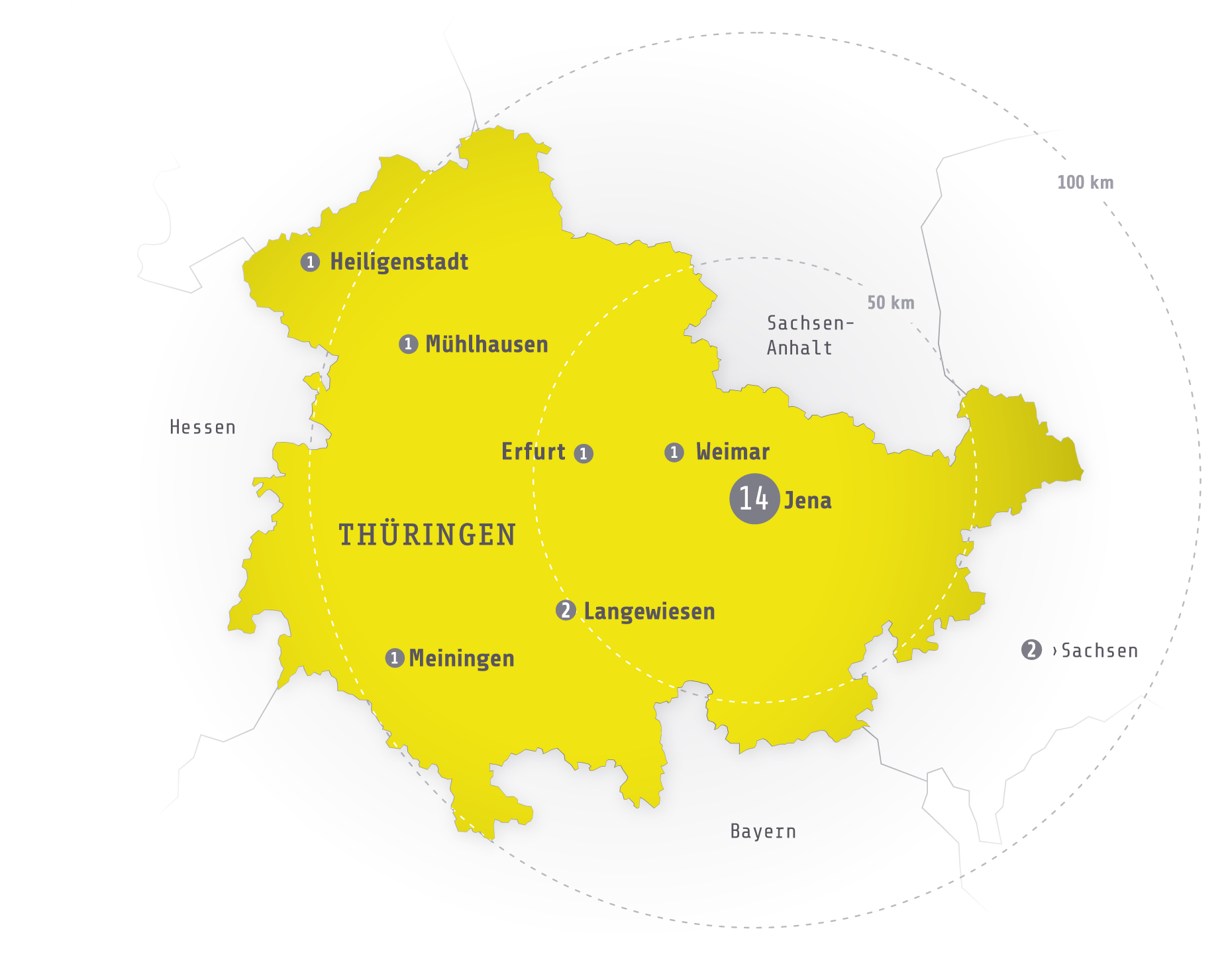 Partner im Wachstumskern | Partners of the regional growth core | TOF – Tailored optical Fibers